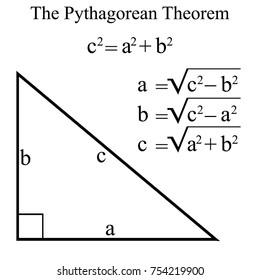 The Pythagorean Theorem, Pythagoras' Theorem, vector illustration