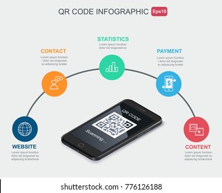 Qr code infographic scaning with Realistic smartphone, website online shopping , contact, statistic, payment and content icon. cashless technology concept. Accepted digital pay without money.