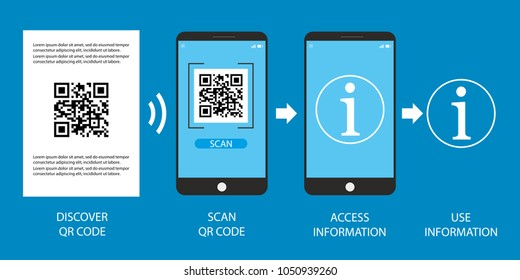 QR code scan steps on smartphone, response code infographic template, flat vector illustration