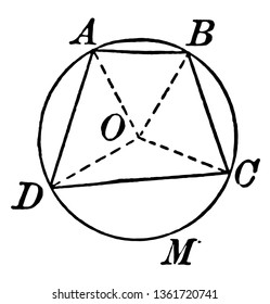 A quadrilateral is inscribed in a circle. Their opposite angles are supplementary, vintage line drawing or engraving illustration.