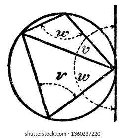 The quadrilateral that shows Inscribed in a circle. This square has opposite angles in supplements of one another, vintage line drawing or engraving illustration.