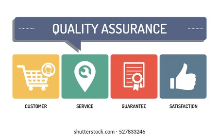 QUALITY ASSURANCE - ICON SET