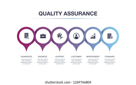 QUALITY ASSURANCE INFOGRAPHIC CONCEPT