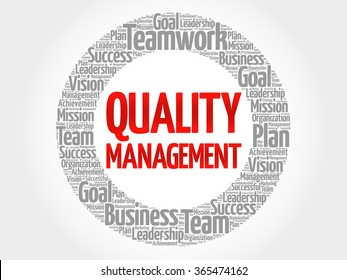 Quality Management circle word cloud, business concept