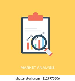 Quantitative and qualitative assessment of a market