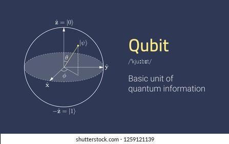 Quantum bit concept representation. Visualization of qubit. Monochrome clean background. Vector eps10