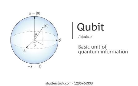 Quantum bit visual concept. Visialization of qubit on white background. Vector illustration