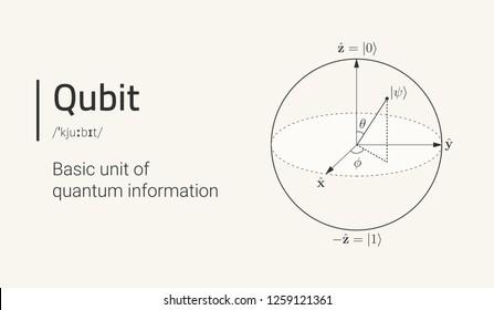 Qubit concept representation. Visualization of quantum bit. Monochrome clean background. Vector eps10