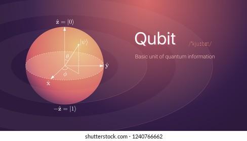 Qubit visual concept. Visialization of quantum bit.