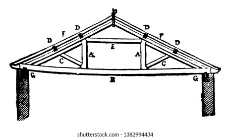 Queen-post Roof is longer openings, confused with a queen strut, roof framing, vintage line drawing or engraving illustration.