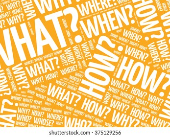Question words background, business concept word cloud pattern