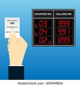 Queue display number in hand dispense