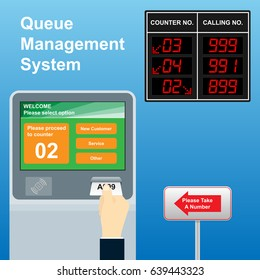 queue ticket dispenser and display number board