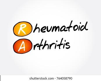 RA - Rheumatoid Arthritis acronym, concept background