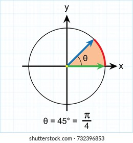 Radian measure of some standard angles on blue background  vector