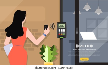Radio frequency identification illustrations concept. RFID Technology present via business woman access card for open the door to office space. Vector illustrations.