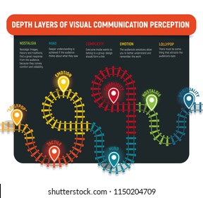 Railway, infographic design. Depth layers of visual communication perception, vector illustration on black background.