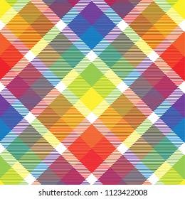 Rainbow Chevron Seamless Pattern with seamless background.