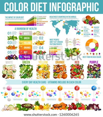Rainbow Diet Healthy Food Nutrition Infographic Stock Vector