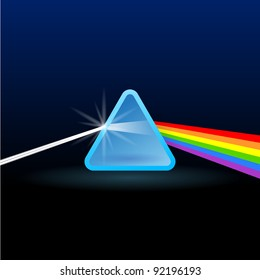Rainbow Light Separation with Triangle