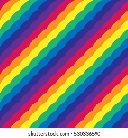 Rainbow seamless pattern. Rainbow abstract background. Rainbow vector colors.