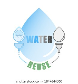 Rainwater and greywater collected with funnel and sink strainer for reuse. Water efficiency. Water conservation. Vector illustration outline flat design style.