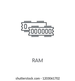 Ram linear icon. Ram concept stroke symbol design. Thin graphic elements vector illustration, outline pattern on a white background, eps 10.