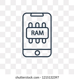 Ram vector outline icon isolated on transparent background, high quality linear Ram transparency concept can be used web and mobile