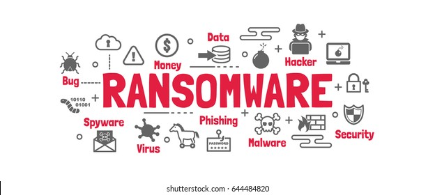 ransomware vector banner design concept, flat style with icons on white background
