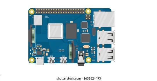 Raspberry Pi 4 Model B, electronics board top view illustration