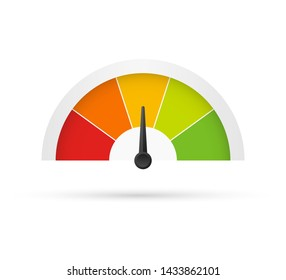 Rating customer satisfaction meter. Different emotions art design from red to green. Abstract concept graphic element of tachometer, speedometer, indicators, score. Vector stock illustration.