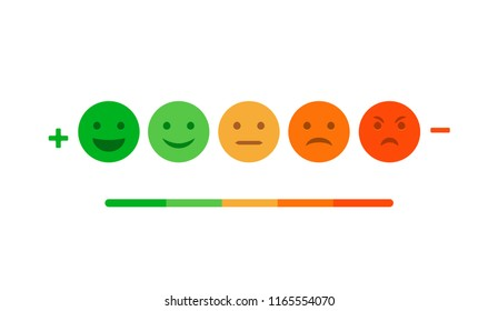 Rating feedback scale isolated emoticon concept. Emotion rating feedback opinion positive or negative.
