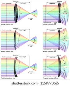 Physics Optics Stock Illustrations, Images & Vectors ...