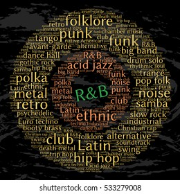 R&B. Word cloud, circles, grunge background. Musical styles.
