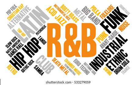 R&B. Word cloud, type font, white background. Musical styles.
