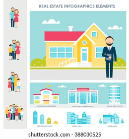 Real Estate, Accommodation and Renting Vector Infographics Elements
