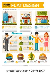 Real estate infographic flat design style