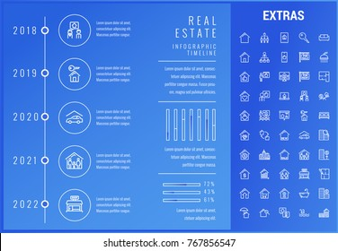 Real estate timeline infographic template, elements and icons. Infograph includes options with year, line icon set with real estate agent, architecture engineering, investment broker, family house etc