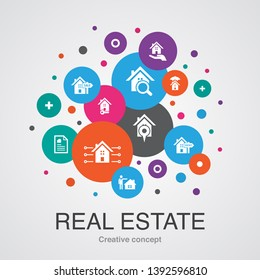 Real Estate trendy UI bubble design concept with simple icons. Contains such elements as Property, Realtor, location, Property for sale and more
