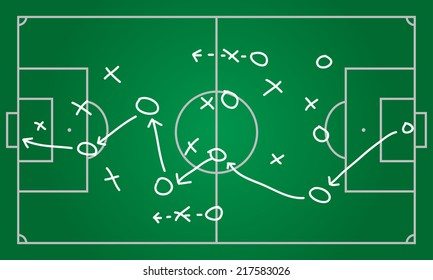 Realistic blackboard drawing a soccer or football game strategy. Vector illustration.