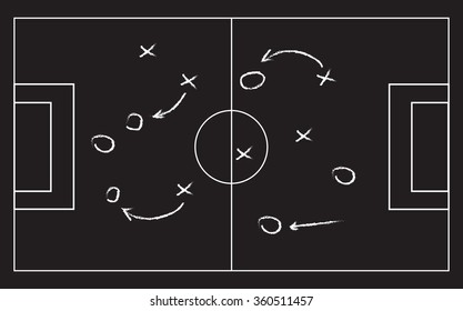 Realistic blackboard drawing a soccer or football game strategy