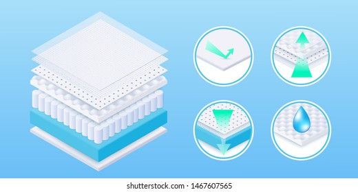 Realistic comfortable and breathable layered mattress with soft and absorbing material and surface. Layered antibacterial and orthopedic mattress for bed and sleep. Realistic vector illustration.