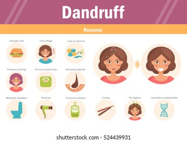 Reasons of dandruff. Vector. Cartoon character. Isolated. Flat