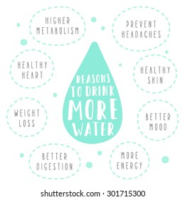 Reasons to drink more water. Vector hand drawn poster