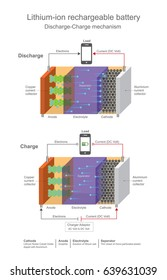 Rechargeable Lithium ion Batteries. Vector graphic.