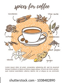 Recipe card design Spices for coffee. Doodle vector illustration with tasty soft drink and additive. Hand drawn cup with hot beverage and doodle ingredients on beige decorated circle with ornament.