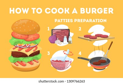Recipe for homemade burger. Cooking american fast food at home. Tasty fresh meal for dinner. Tomato, cheese and salad. Isolated flat vector illustration