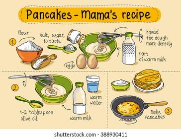 Recipes Steps Images, Stock Photos \u0026 Vectors