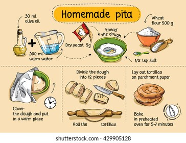 Recipe for homemade pita. Step by step instructions