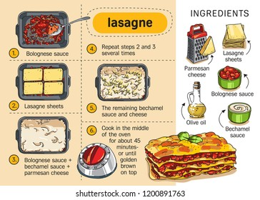 Recipe lasagne. Step by step instructions